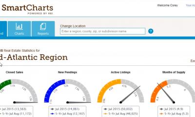 smartcharts pro