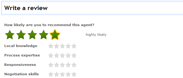 write a realtor review on zillow