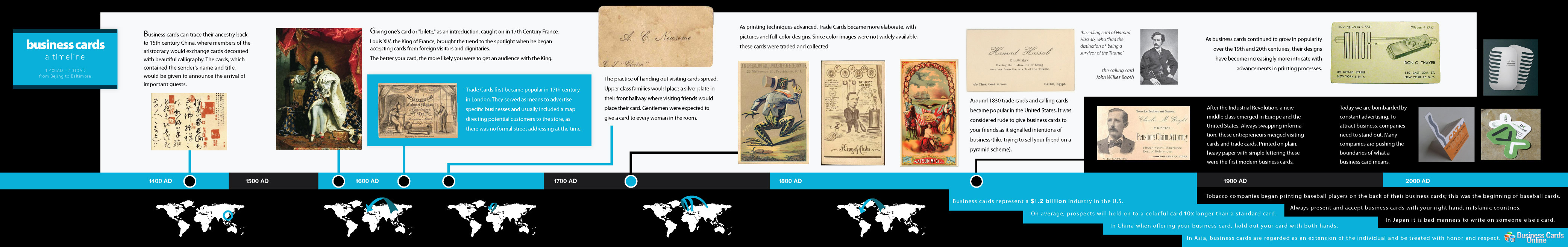 Business Cards History Choice Image - Card Design And Card Template