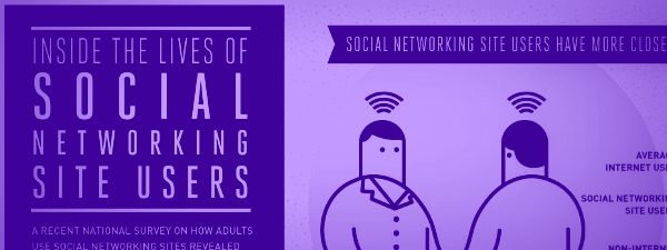 social network users Social network users have more friends in real life and are more trusting