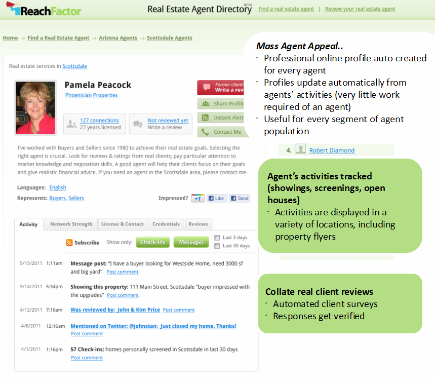 reach factor 1 ReachFactor to launch with innovative features agents will flip for