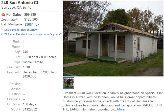 Twenty Least Expensive Homes For Sale In America The