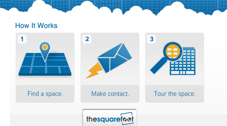 square foot TheSquareFoot: disruptive commercial real estate startup