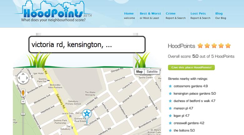 hoodpoints.com
