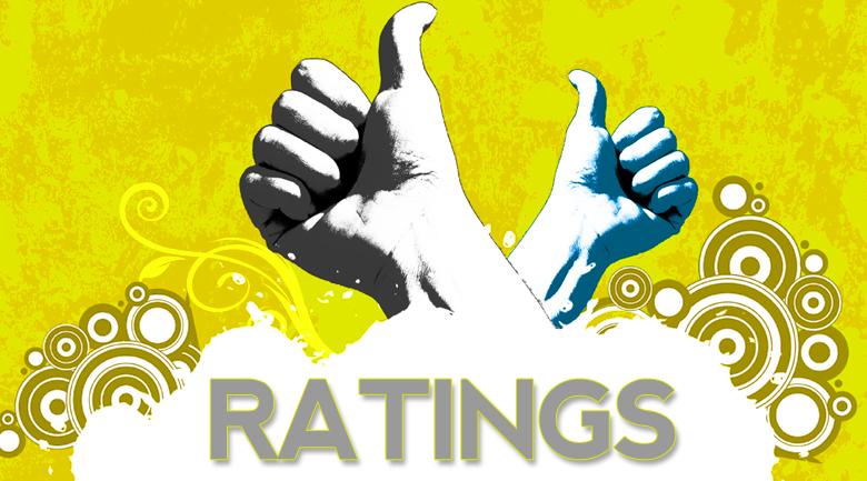 realtor ratings