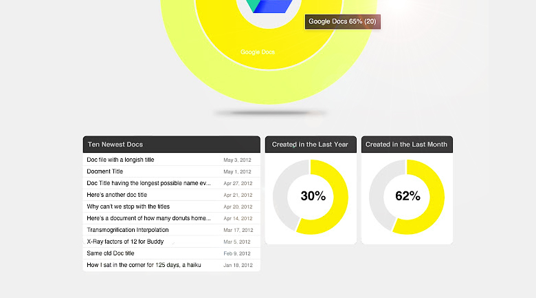 spanning stats chrome extension