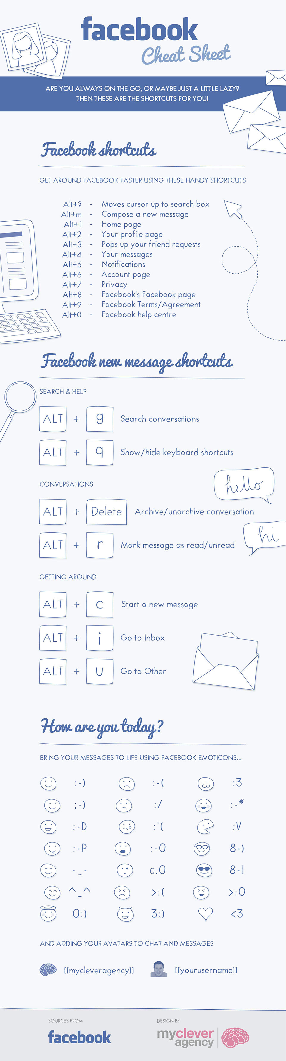 Facebook short codes cheat sheet for better facebooking the facebook shortcuts infographic buycottarizona Images