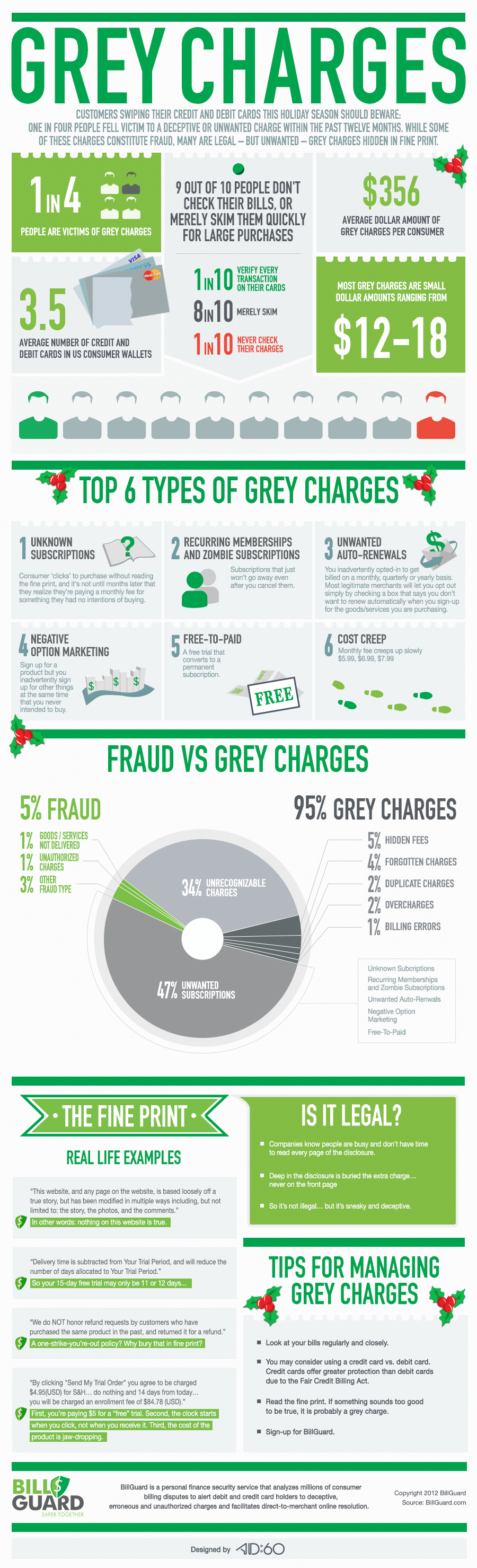 grey charges