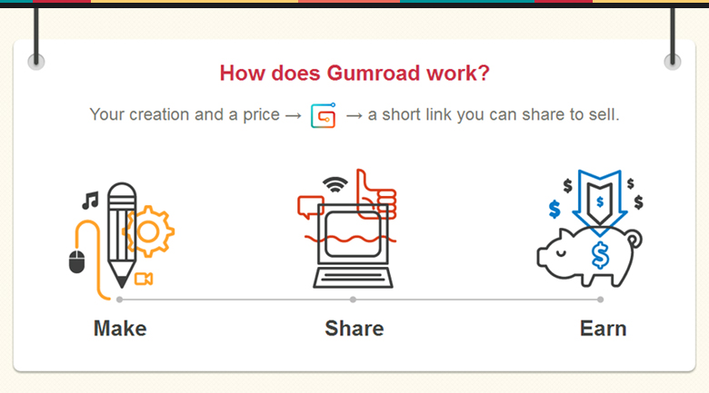 gumroad Gumroad: sell online without the middle man