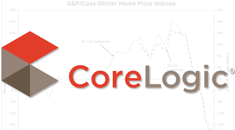 corelogic case shiller