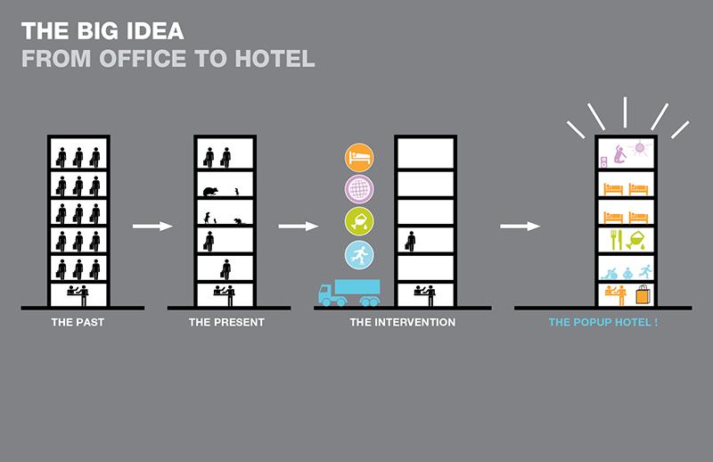 pop up hotel