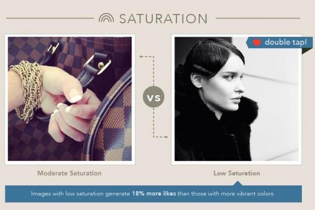 saturation instagram likes