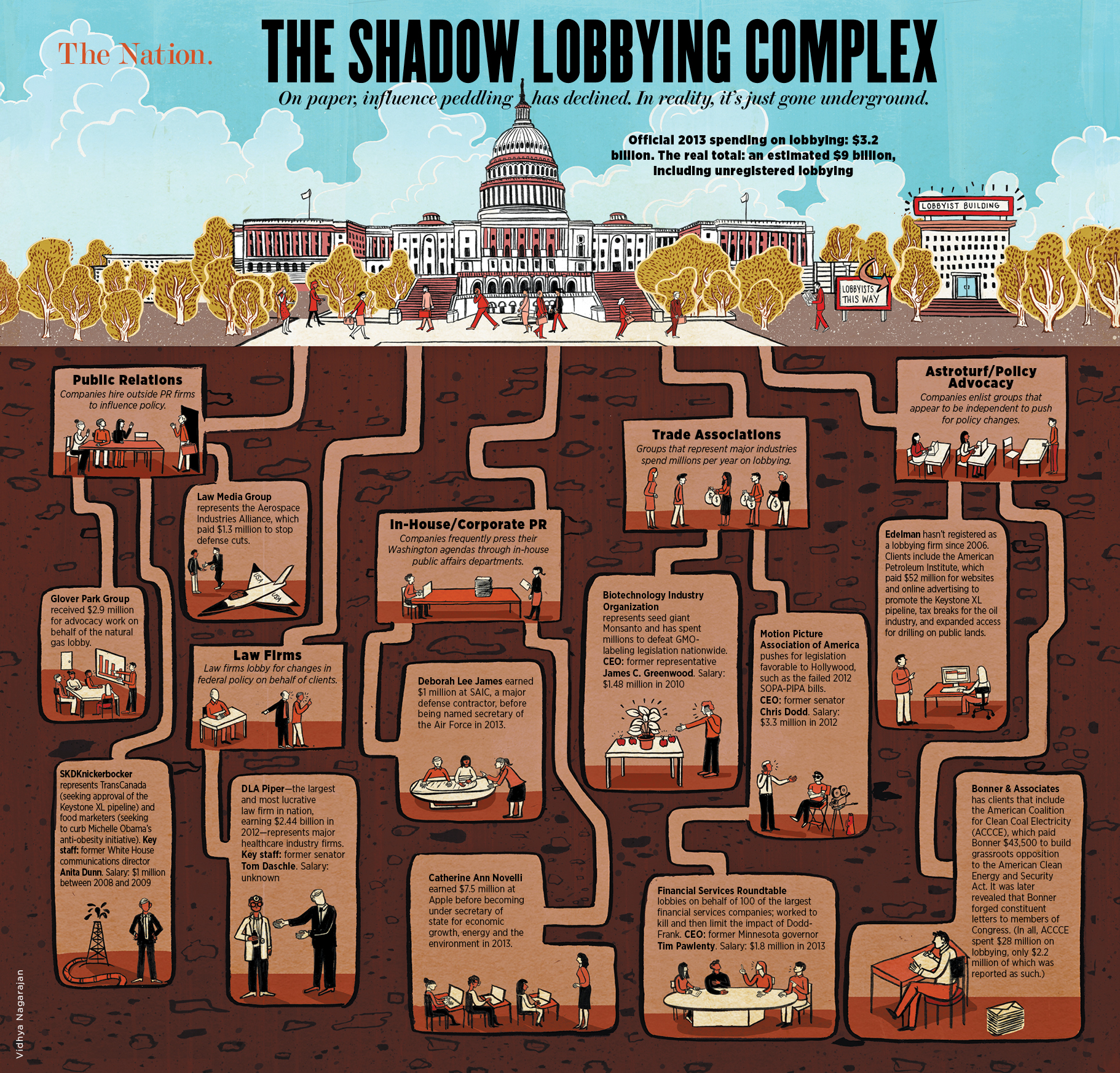 business lobbying Lobbying is a controversial and often misunderstood activity protected by the first amendment and upheld by the us supreme court, in its most simple form lobbying is informing government officials as to what a group of citizens wants.