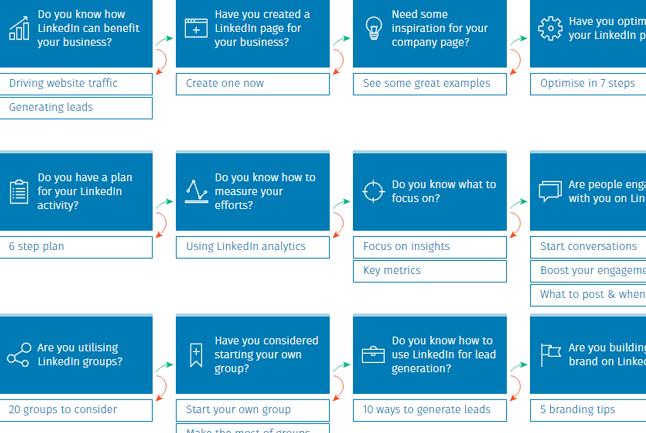 linkedin business guide