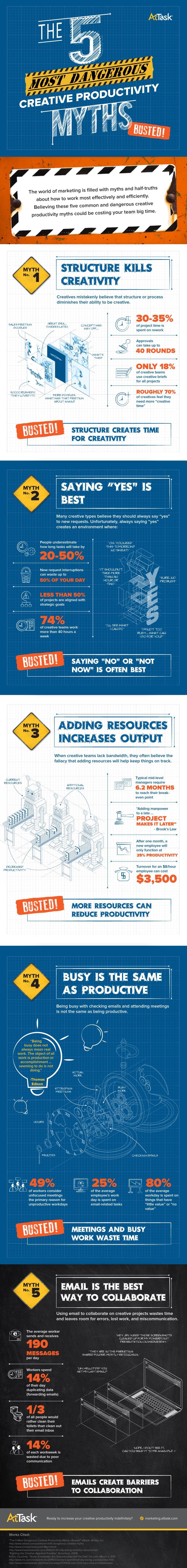 productivity myths infographic