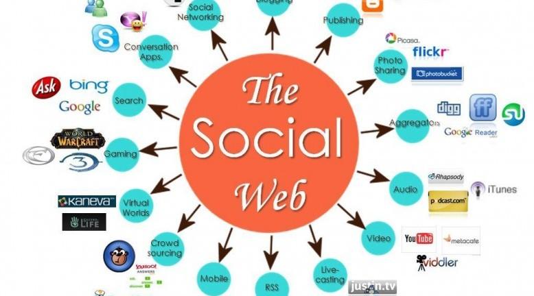 3 Ways Startups are Dominating Social Media in 2014