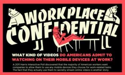 workplace videos