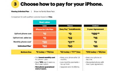 sprint iphone-plan