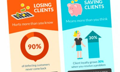 avert losing clients
