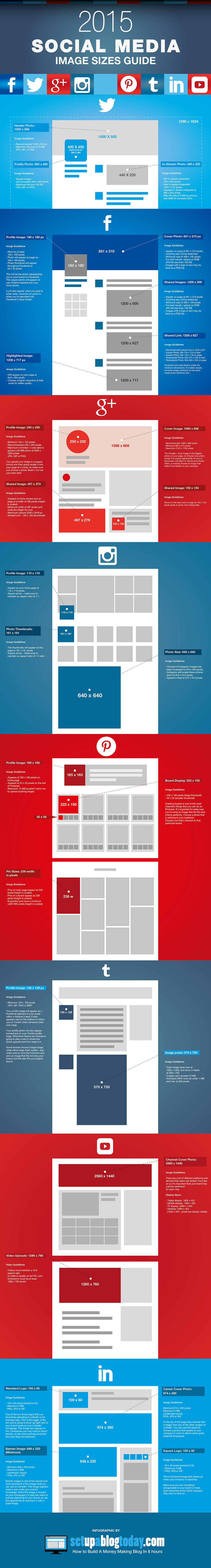 2015 social media image size cheat sheet