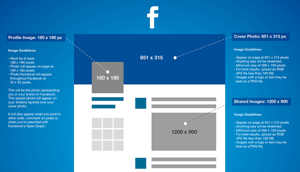Social Media Image Size Cheat Sheet And Tips 2015 Edition The American Genius