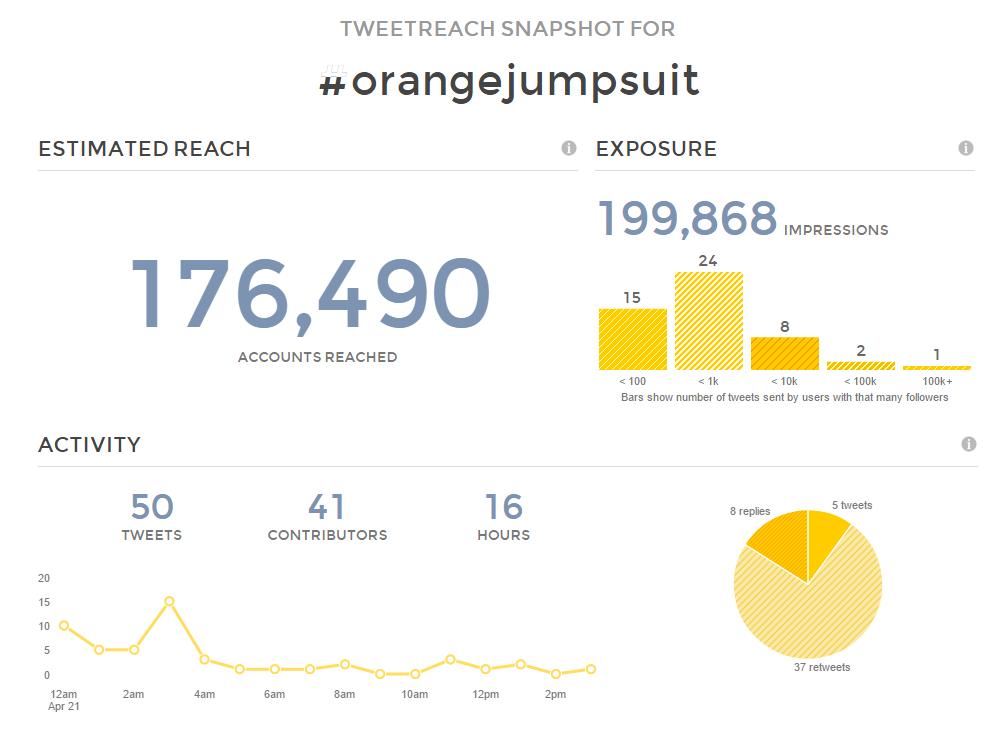 orangejumpsuit