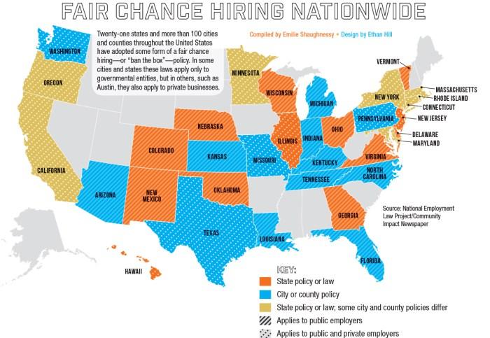fair-chance-hiring-nationwide