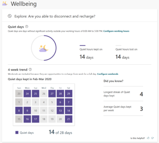 digital accounting of wellbeing